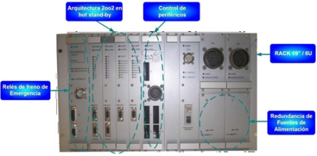 Asfa digital Estructura